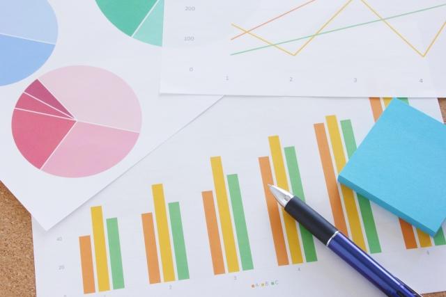 利益と原価ってどうやって計算する?その基本について解説!